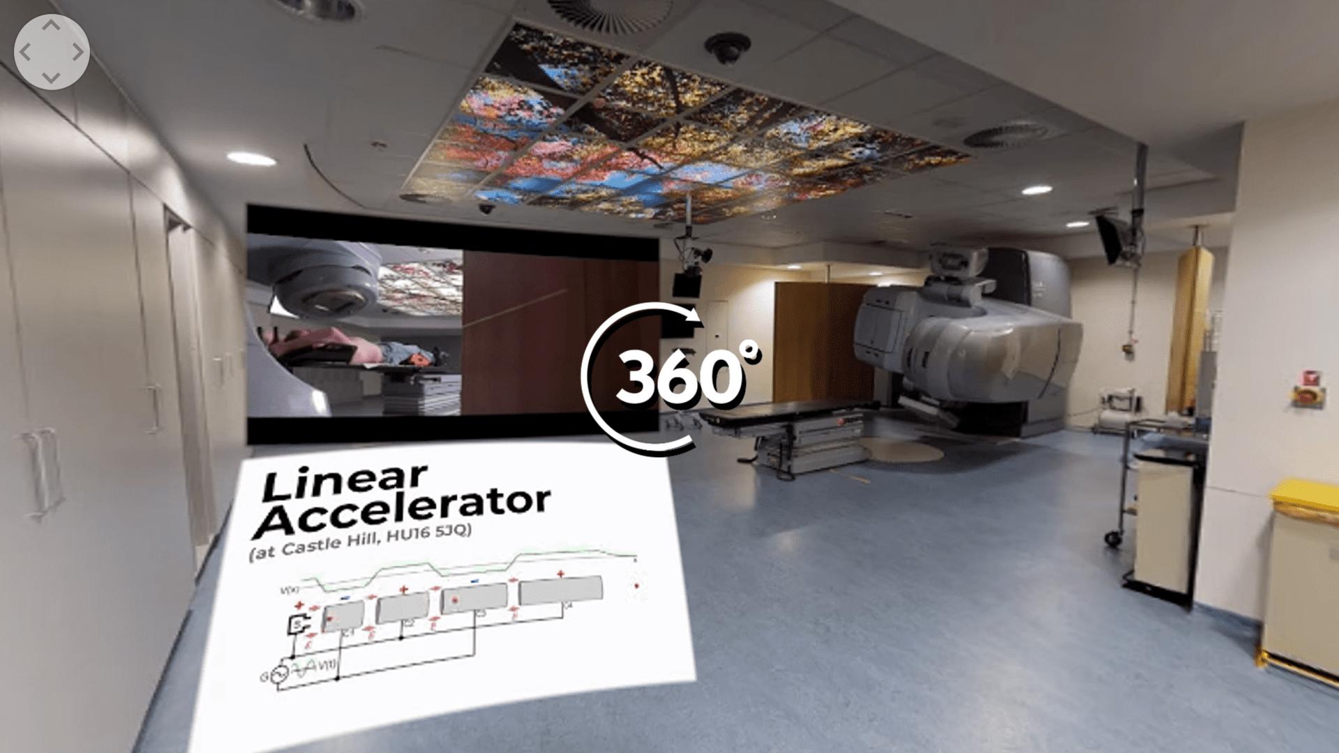 3D Tour Interactive Video
